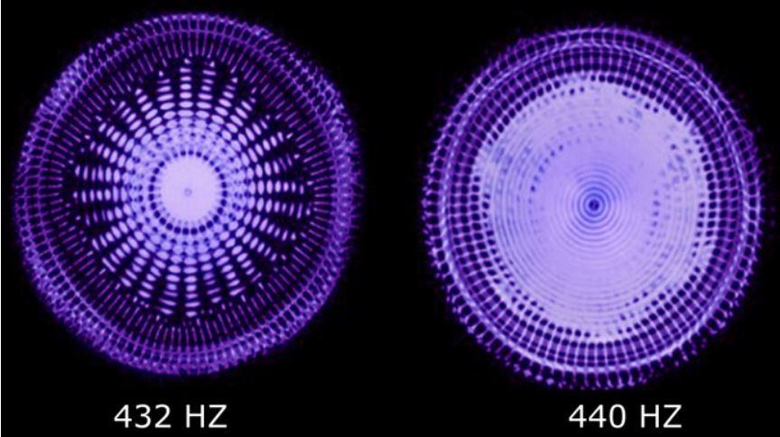 ¿Cuándo nos cambiaron la frecuencia de 432HZ a 440HZ y por qué?